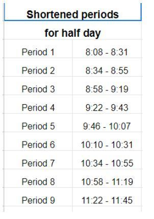 Period/Bell Schedule for MS/HS, Monday January 11, 2021